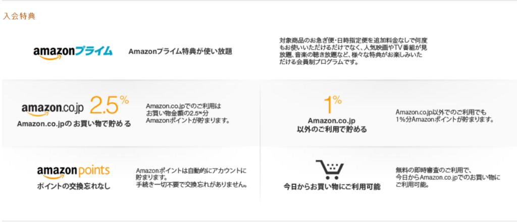 Amazon クレジットカード